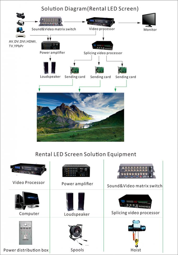 Shenzhen CLT LED Technology Co.,Ltd.